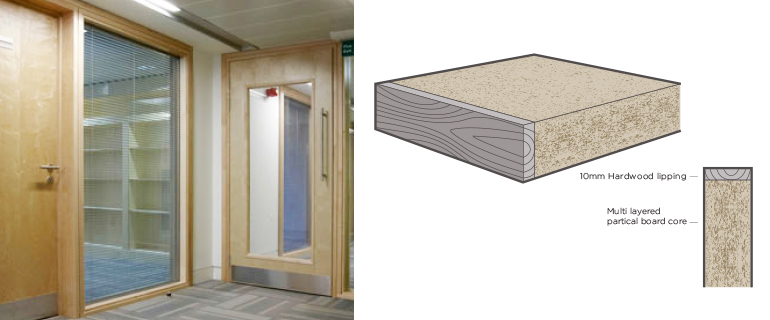 Solid core door construction quotes for Solid wood door construction